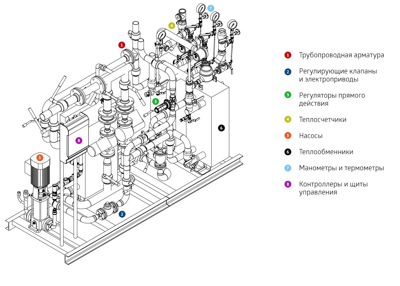 схема деталей монтажа