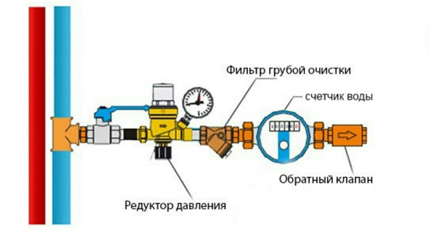 схема водомера